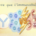 Vidéos pédagogiques sur le thème de l'immunothérapie